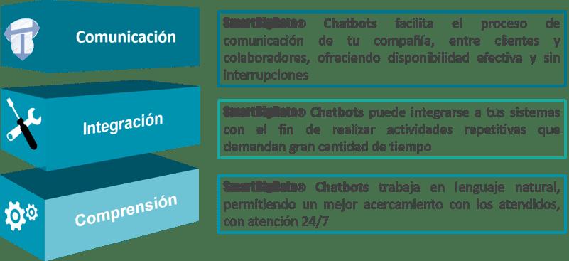 caracteristicas2