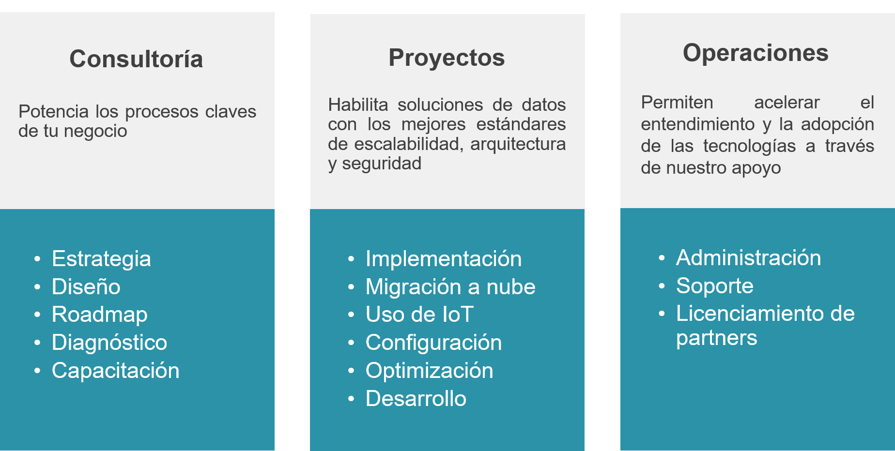 servicios 3