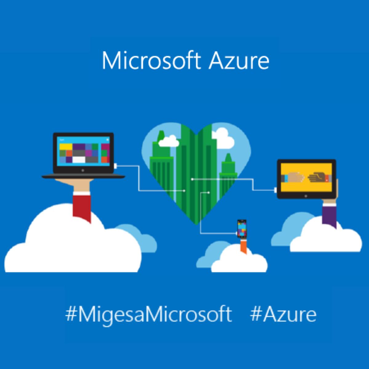 Microsoft Azure Mini